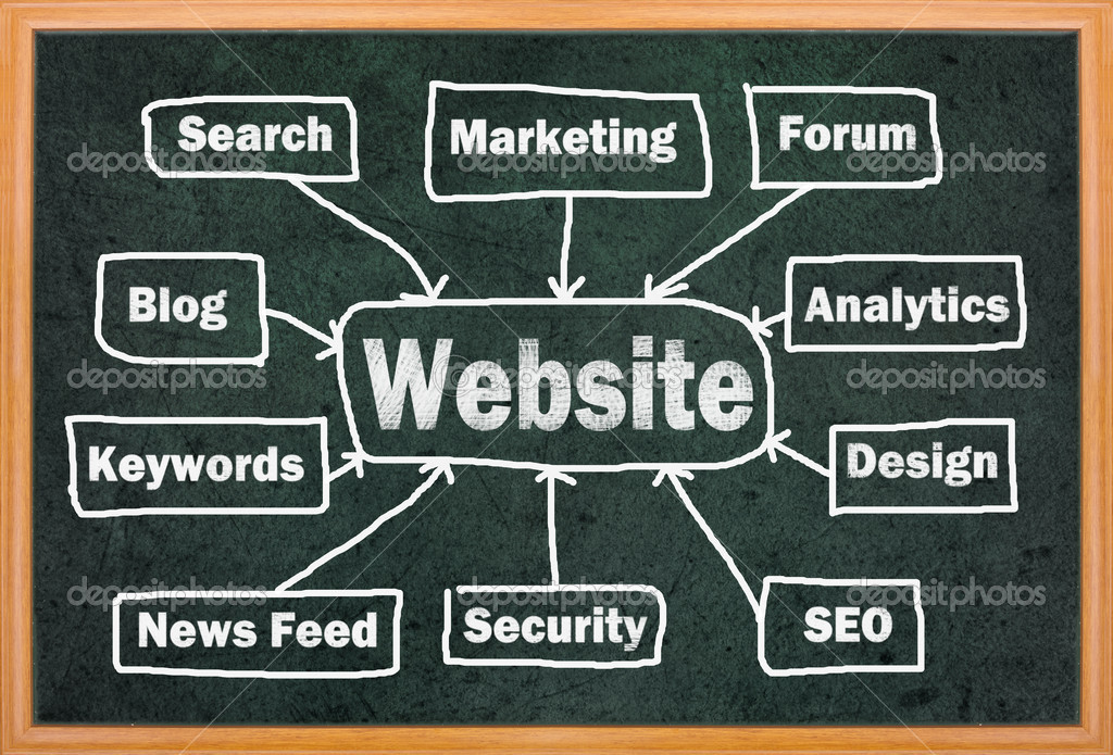 Website Concept With Other Related Words Stock Photo C Ansonde 9643683