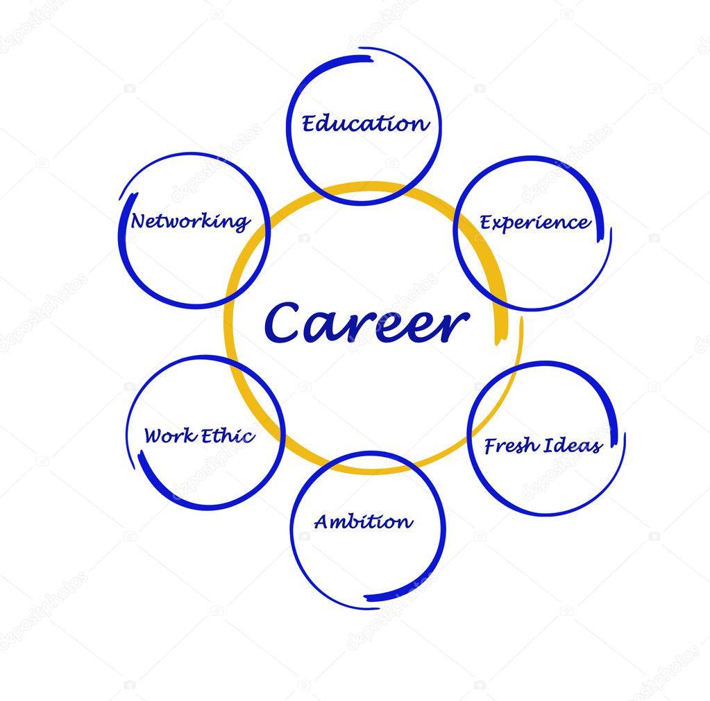 career success Status memo, 04/14/10 - changed school name from career success school -  cave creek to career success jr/sr high school - north phoenix legislative.