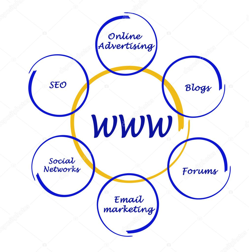 diagram of world wide web stock photo vaeenma 8968979 rh depositphotos com structure of world wide web with diagram world wide web block diagram