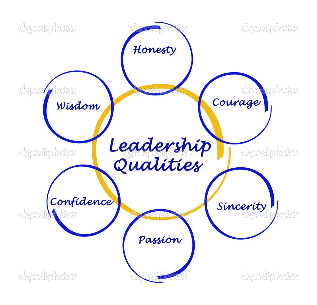 leadership and qualities Be the leader your team deserves the right leadership qualities can transform  individuals, teams, and entire organizations check out this.