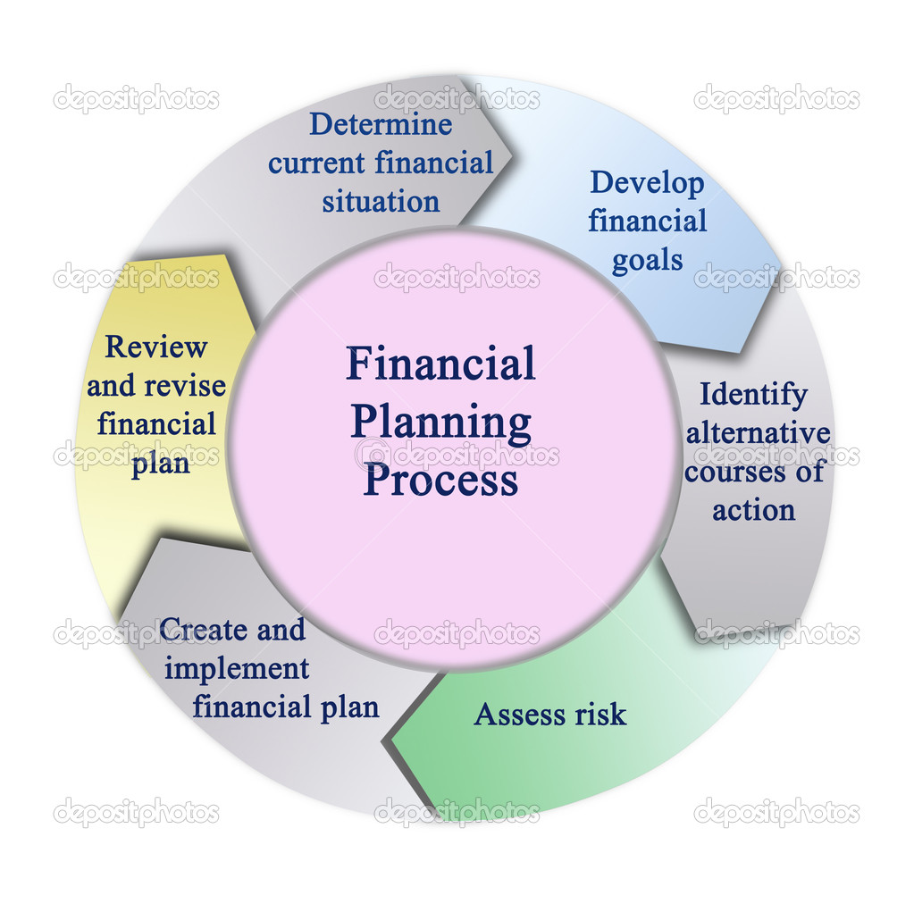 importance of risk financing When you apply for a loan, lenders assess your credit risk based on a number of factors, including your credit/payment history, income, and overall financial situation.