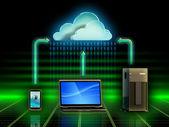 Fotografia storage cloud