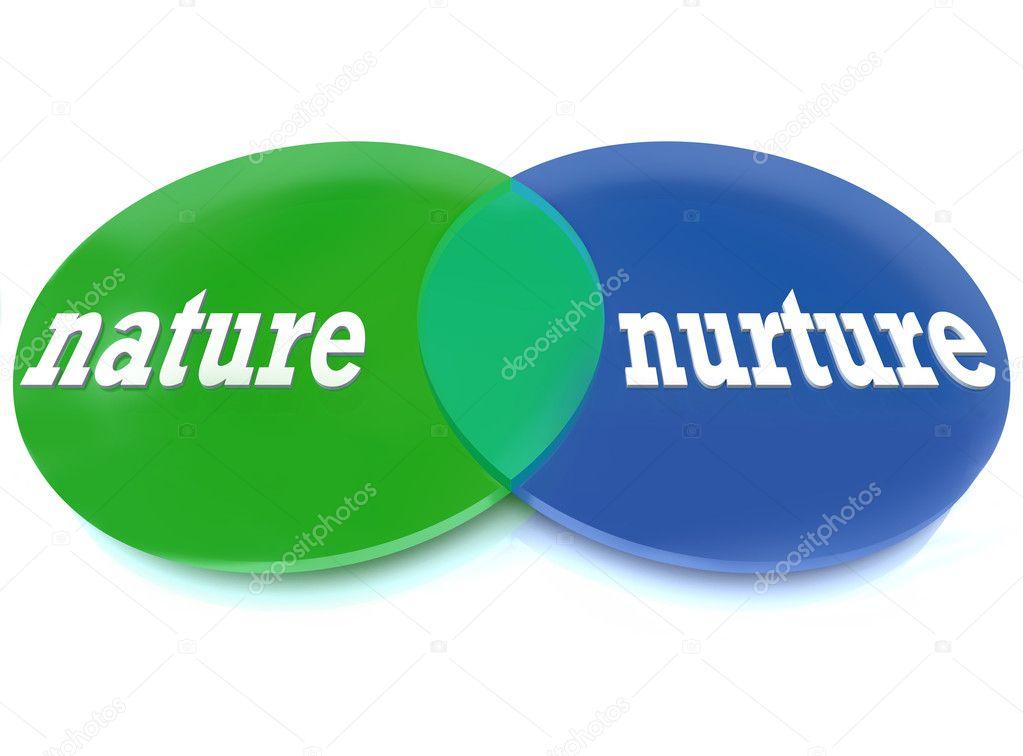 pics nature vs nurture nature vs nurture venn diagram \u2014 stock Whales Venn Diagram