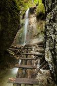 Národní park - Slovenský ráj, Slovensko