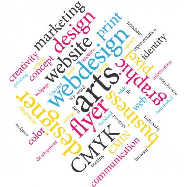 Marketing communication word cloud.