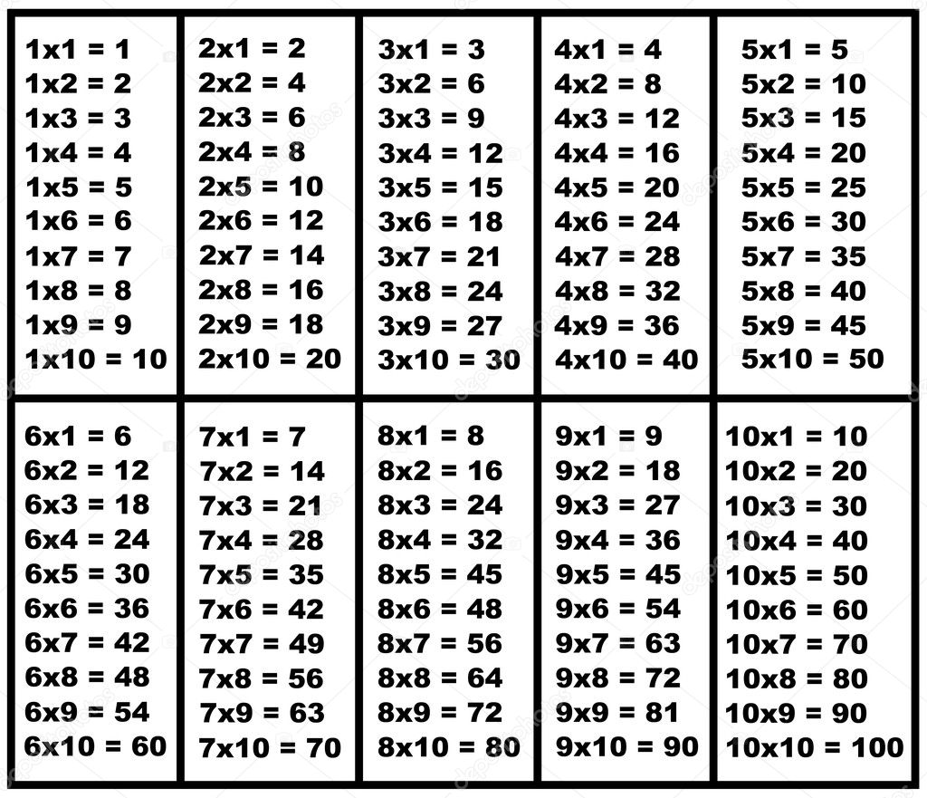 Multiplication Table Isolated On White U2014 Vector By DeCe11