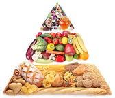 Potravinová pyramida pro vegetariány. izolované na bílém pozadí