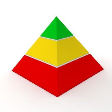 Multicolour Pyramid Chart - Three Levels