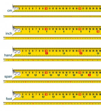 Tape measure in cm, cm and inch, cm and hand, cm and span, cm and foot
