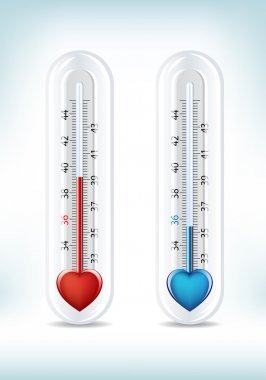 This image is a vector file representing a Love And Hate Meter, all the elements can be scaled to any size without loss of resolution. clip art vector