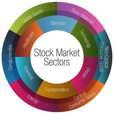 Stock Market Sectors Chart