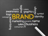 Fényképek branding