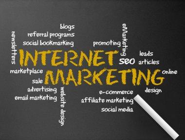 Chalkboard - Internet Marketing