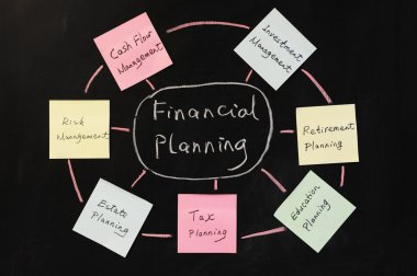 Financial planning concept