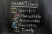 Photo SMART Goals