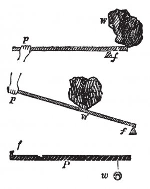 Experiment of force and lever, vintage engraving.