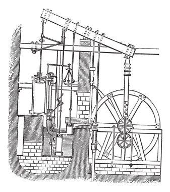 Watt Steam Engine, vintage engraving