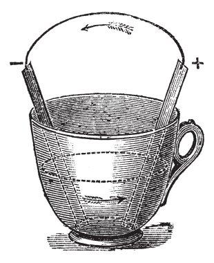 Simple Voltaic Pile, vintage engraving