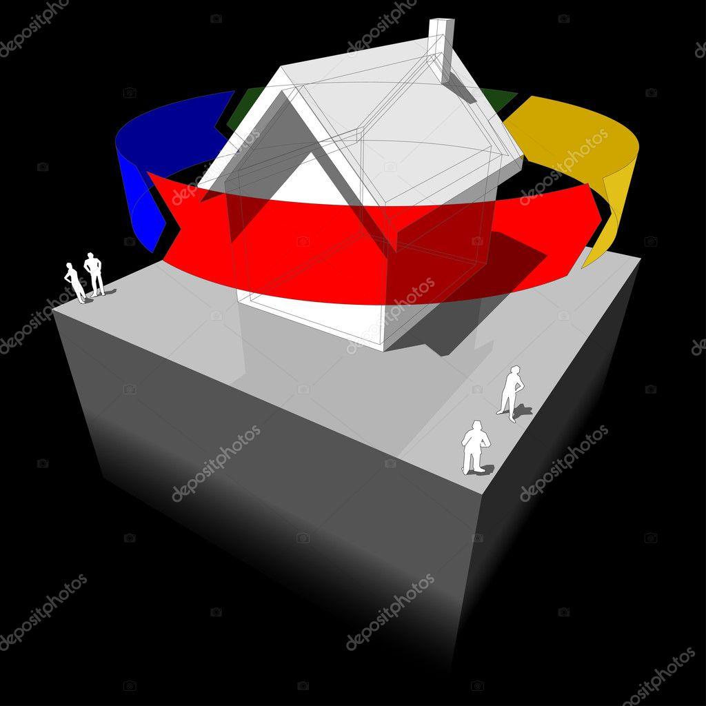 Recycling Haus-Diagramm — Stockvektor © valigursky #7982644