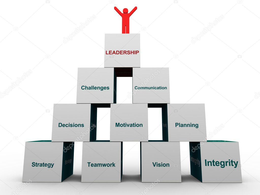leadership in a e Multilingual (glc) and blended paths blended trainings courses that combine e-learning modules and on-site training (available in 12 languages.