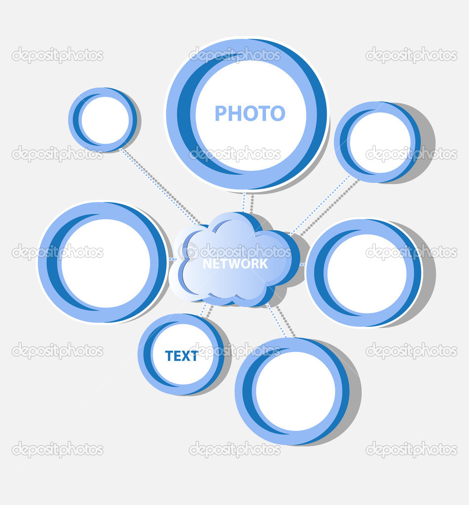 Cloud social network