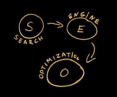 SEO Optimization conception text