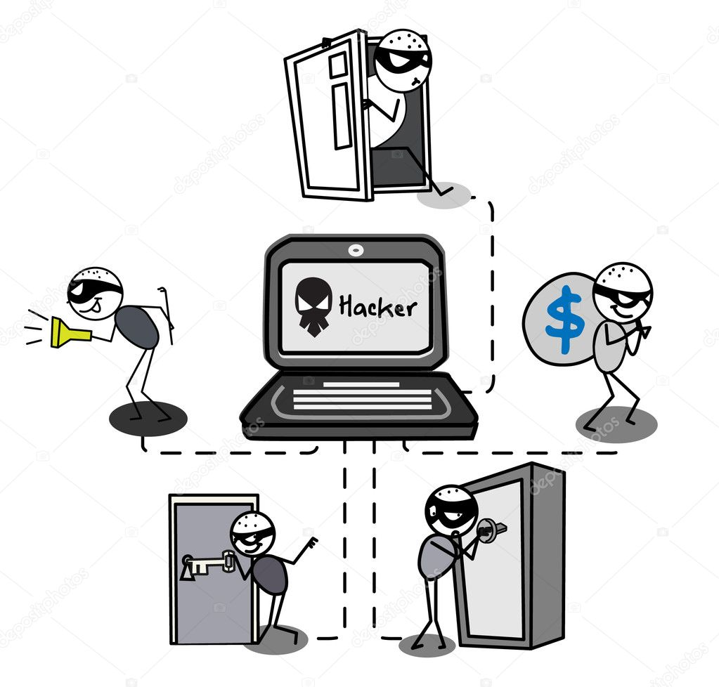 cyber criminals thieves and terrorism Cyber terrorism and cyber crime although in its infancy the internet is a vehicle for terrorist and criminal attacks by foreign and domestic antagonists wishing to inflict damage on as the internet grows, it's only a matter of time before every terrorist anarchist, thief, and prankster with a pc and a.