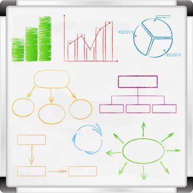 Whiteboard with graphs and diagrams