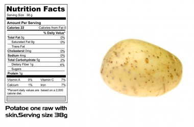 Nutritional facts of Potato