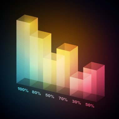 Colorful Statistics