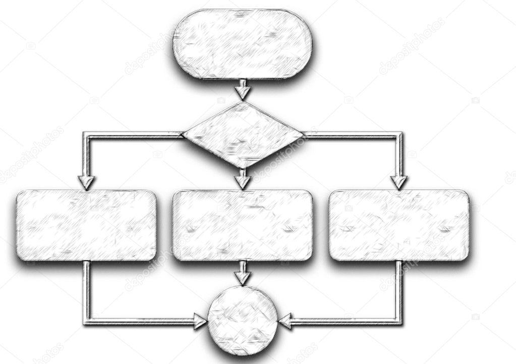Diagrama de flujo de proceso de programacin foto de stock vaco de diagrama de flujo diagrama aislado en blanco foto de richter1910 ccuart Images