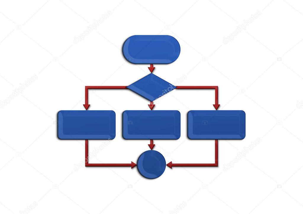 Diagrama de vaco de diagrama de flujo foto de stock uso de diagrama vaco de diagrama de flujo para la programacin foto de richter1910 ccuart Images