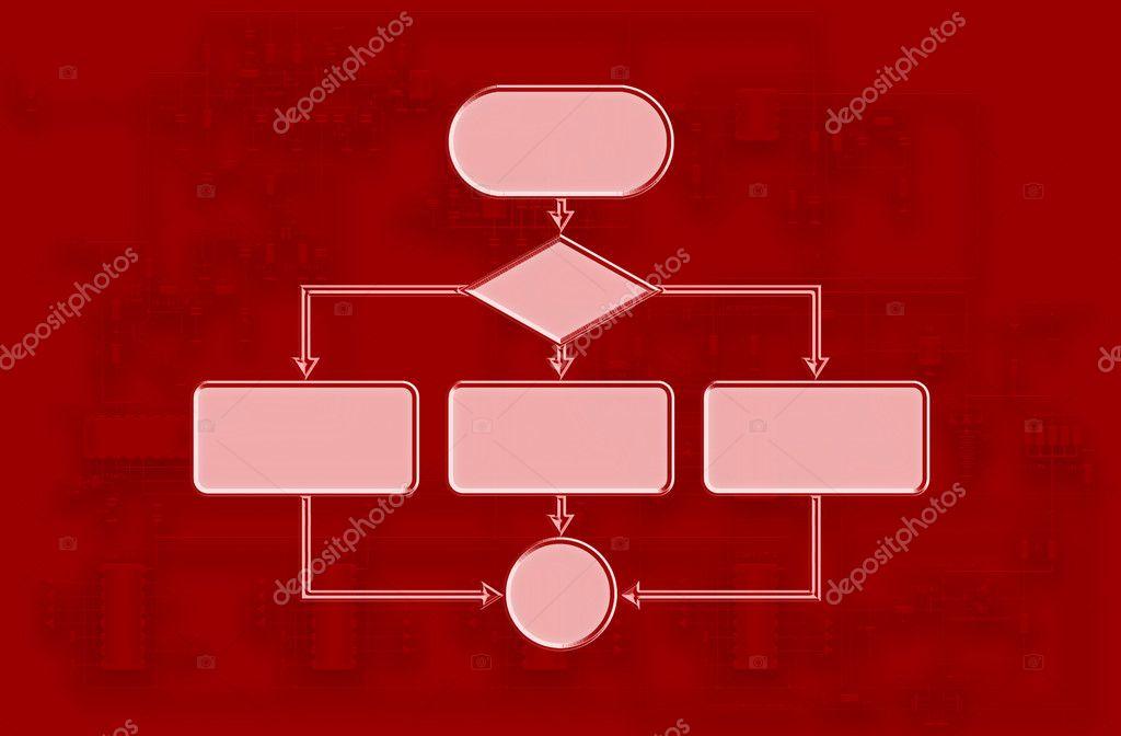 Diagrama de vaco de diagrama de flujo fotos de stock uso de diagrama vaco de diagrama de flujo para la programacin foto de richter1910 ccuart Images