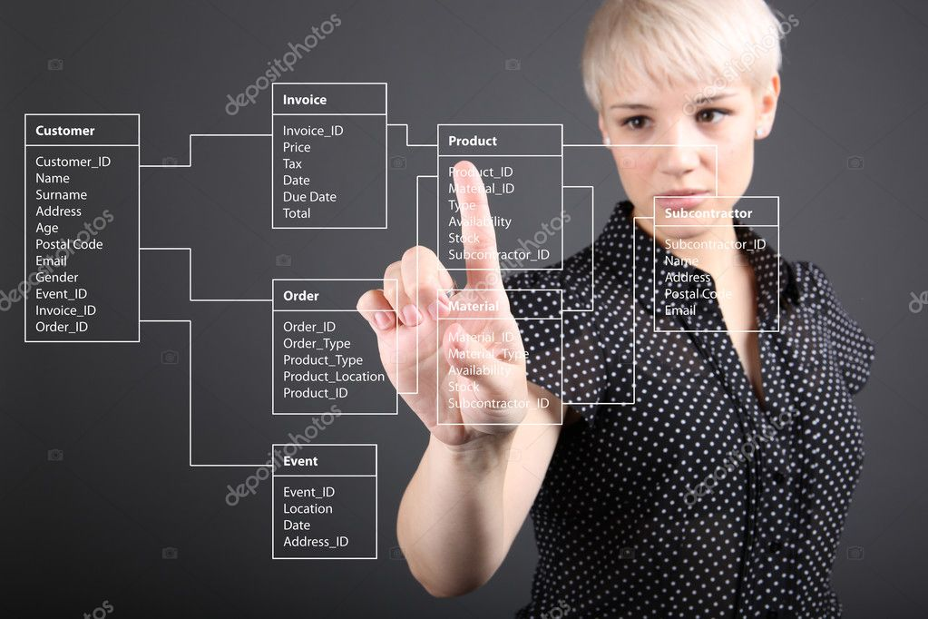 Database Table - technical concept, girl pointing screen
