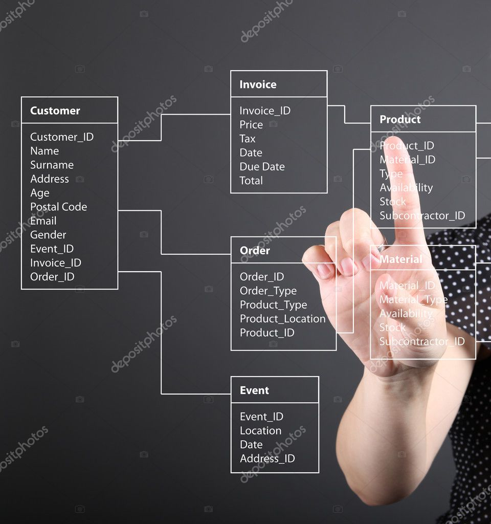 Database Table - technical concept, girl pointing screen — Stock ...