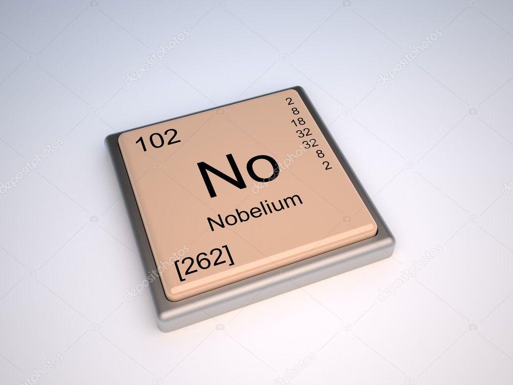 Nobelium stock photo conceptw 10393211 nobelium chemical element of the periodic table with symbol no photo by conceptw buycottarizona