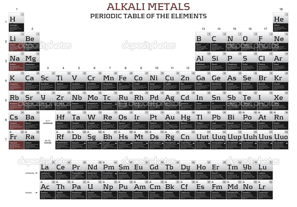 Alkali metals elements in the periodic table stock photo alkali metals elements in the periodic table stock photo urtaz Image collections