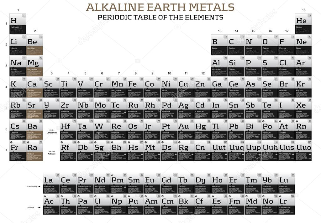 Alkaline earth metals elements in the periodic table stock photo alkaline earth metals elements in the periodic table stock photo urtaz Gallery