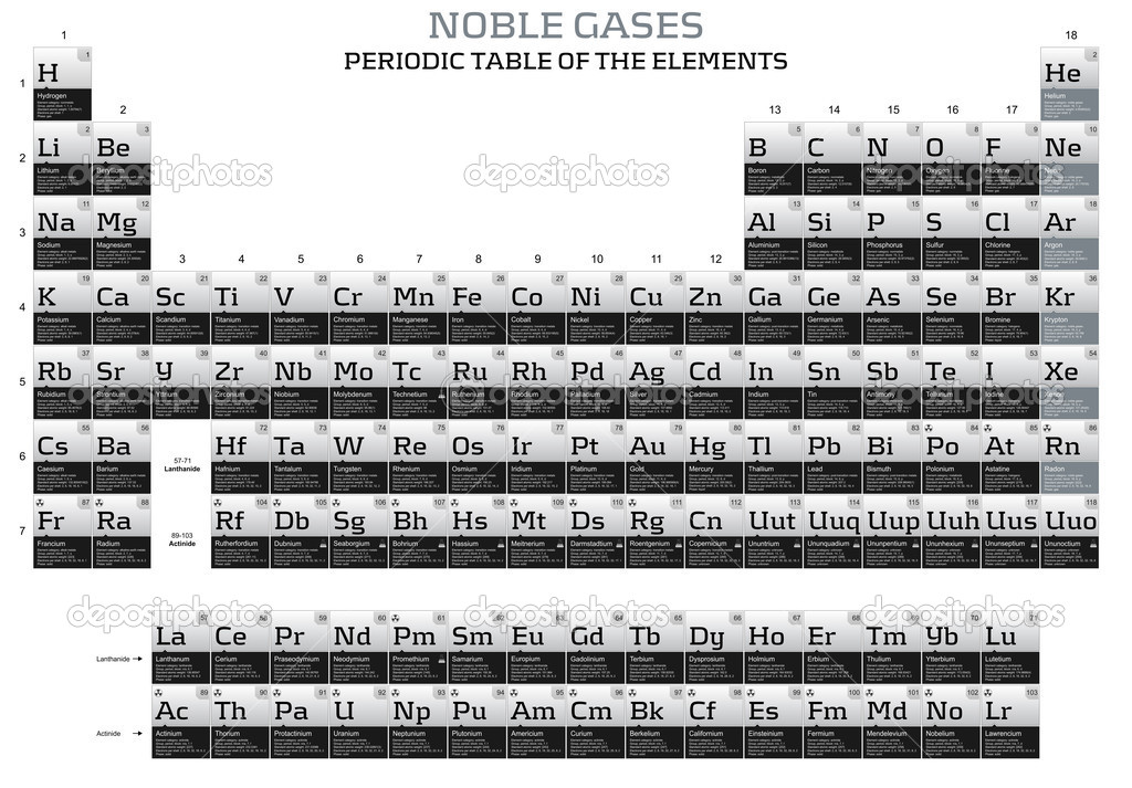 Periodic Table where are the noble gases in the periodic table : Noble gases elements in the periodic table — Stock Photo ...