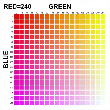 RGB Colors matrix