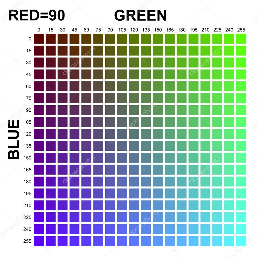 how to get rgb for image