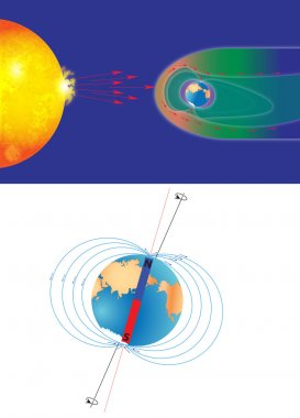 Earth's magnetic field and the surface magnetic field