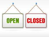 otevřený a uzavřený obchod znamení