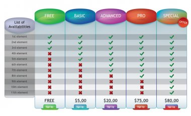 web price chart
