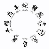 Photo Chinese zodiac.
