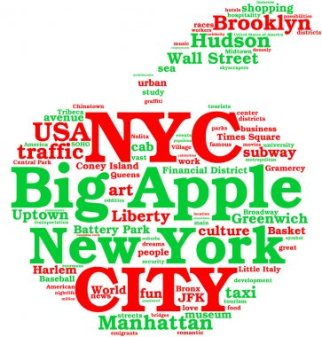 New York city, the big apple tag cloud