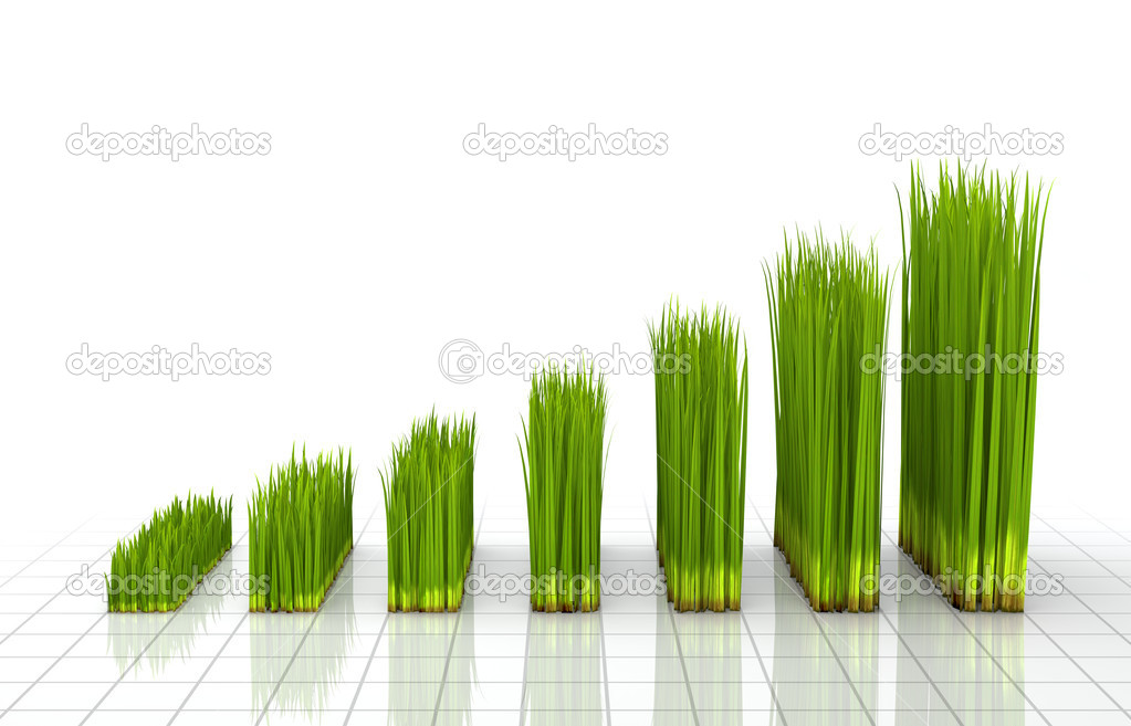 Chart created with green grass