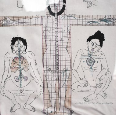 Chinese medicine, body meridians Figure