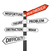 Direction to breakthrough