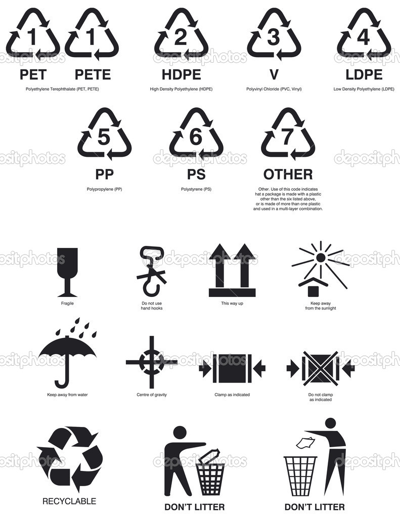 Package symbols